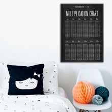 Load image into Gallery viewer, Multiplication Table Mathematics Canvas Poster Wall Art - Royal  Holiday Shop