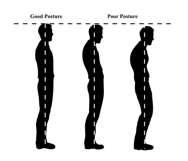 how to build good posture