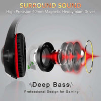 Beexcellent Stereo Gaming Headset Deep Bass Headphone with Mic LED Light for PS4 Phone PC Laptop Gamer.