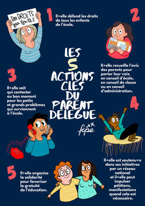ELections de parents d'élèves
