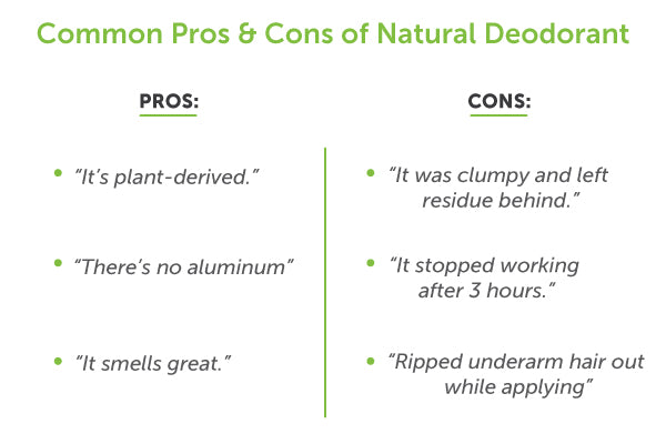 common pros and cons natural deodorant