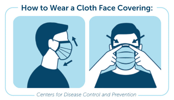 how to wear a cloth face mask