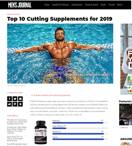 randro shred, r andro shred, muscle builder, weight lifting, body building, shred, cutting,