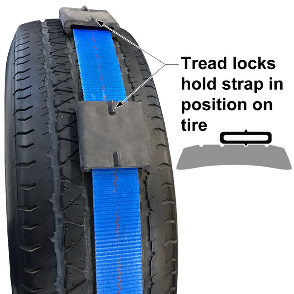 Tire block locks into rain groove