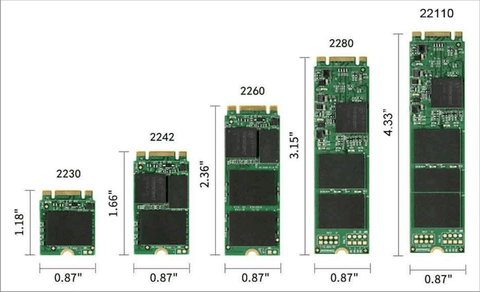 Types of SSDs, which is better? M.2 or Sata or PCIe