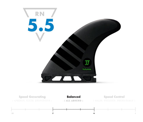 Futures JJF Thruster - Alpha Series Fins