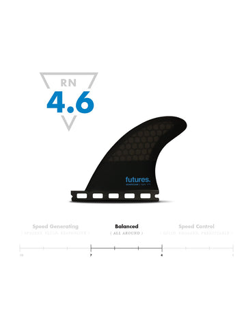 Futures 3.75 HC Quad Rear Fin Pair (S)