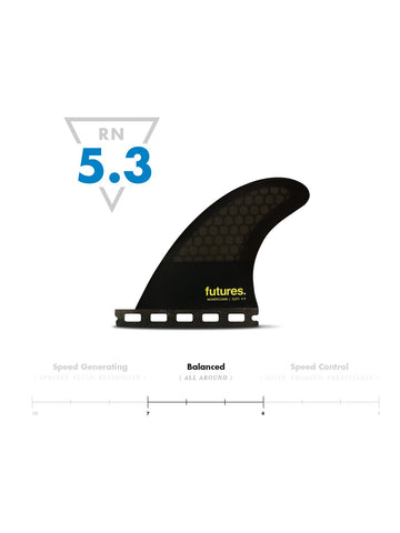 Futures 4.0 HC Quad Rear Fin Pair (M)