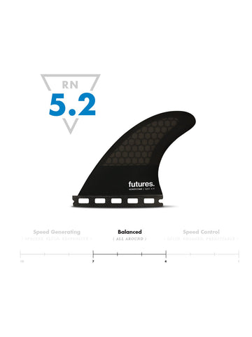 Futures 4.15 HC Quad Rear Fin Pair (L)