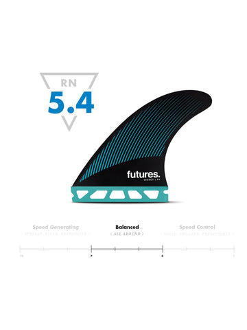Futures R4 HC Thruster - Raked Fins
