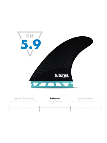 Futures R8 HC Thruster - Raked Fins