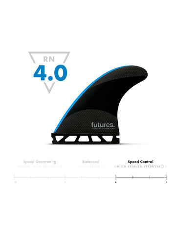 Futures JJ-2 Smalltechflex Thruster Fins