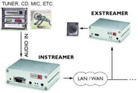 Barix Exstreamer-100:  IP-Audio Decoder