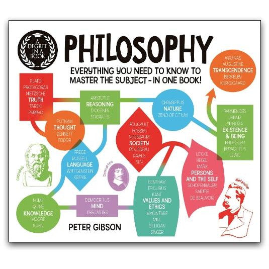 A Degree in a Book Philosophy by Peter Gibson