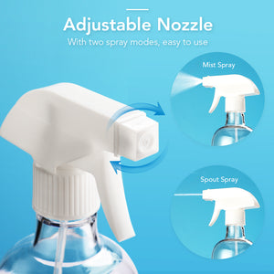 Plastic Hand Sanitizer Dispenser Bottles with Manual Plastic Sprayer Pump Soap Dispenser bottle