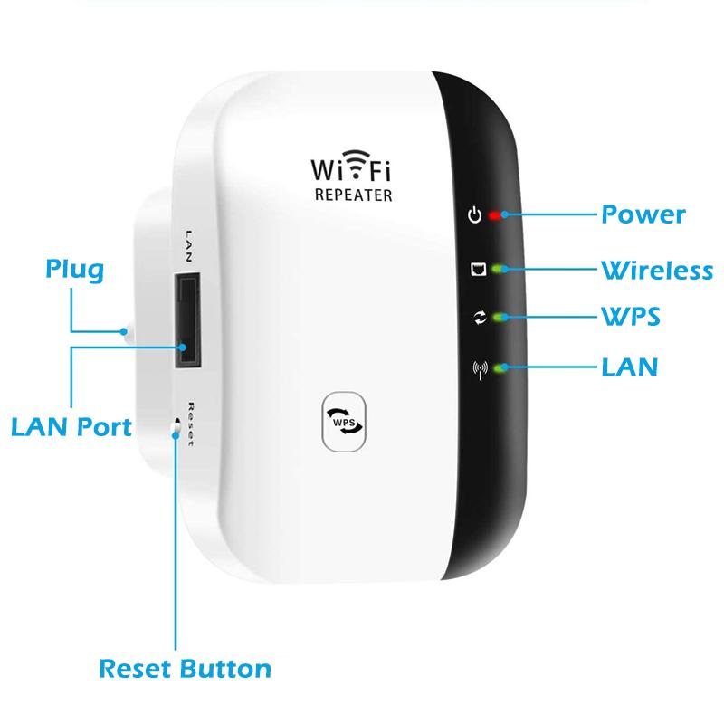 Wireless WiFi Signal Extender