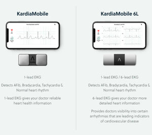 AliveCor KardiaMobile 6L [July Best Deals]🔥Free Mask(1 box)!