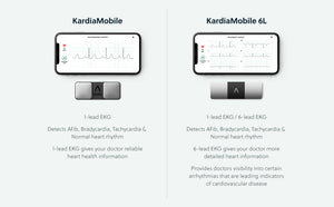 AliveCor KardiaMobile [2021 Special Deals]🔥Free Mask (1 box)+Free Carry Pouch!