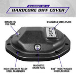 "Yukon Rear Nodular Iron Differential Cover for 8.5"" GM with 5/16"" Bolts (YHCC-GM8.5-S)"