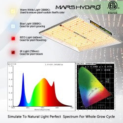 Mars Hydro TS 1000 150w Cover 3'x3' (90x90cm) quantum board full spectrum led plant grow light