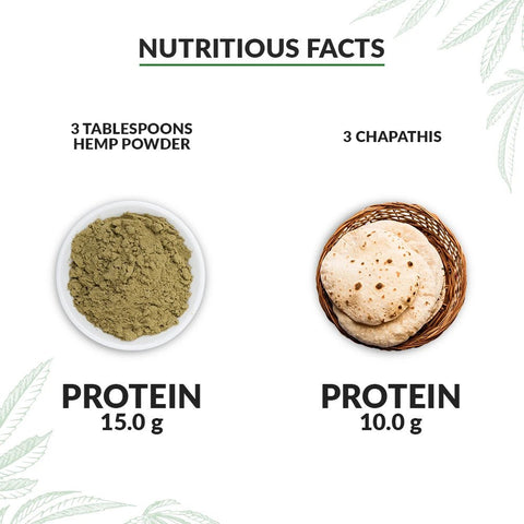 hemp powder benefits