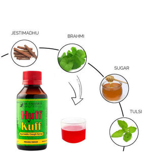 Dr. Vaidya's Huff N Kuff Syrup - Ayurvedic Medicine form Cough & Throat Irritation - Pack of 2