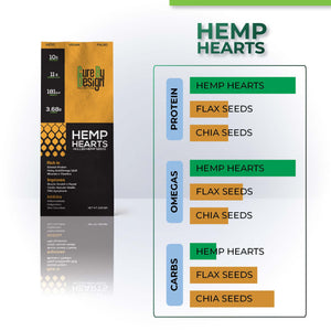Cure By Design Hemp Hearts | 200gm