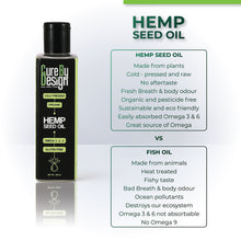Load image into Gallery viewer, Cure By Design Hemp Seed Oil | 200ml