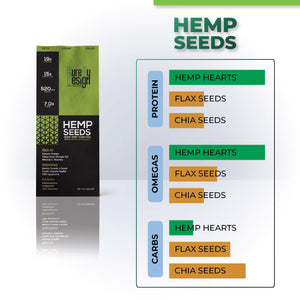 Cure By Design Hemp Seed Toasted | 250 GM