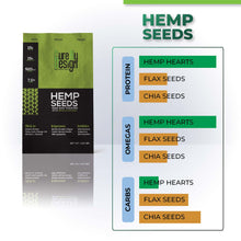 Load image into Gallery viewer, Cure By Design Hemp Seed Toasted | 500gm