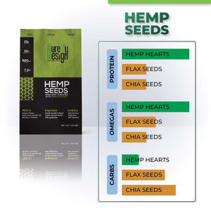 Cure By Design Hemp Seed Toasted | 500gm