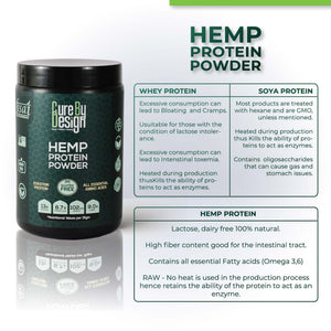 Cure By Design Hemp Protein | 450GM