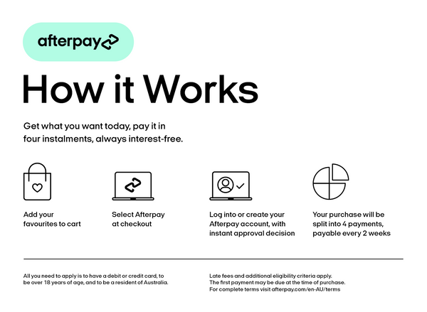 How to Pay with AfterPay