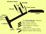 Glas-Master Window Saw
