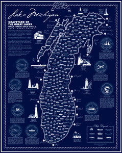 Great Lakes Shipwreck Posters