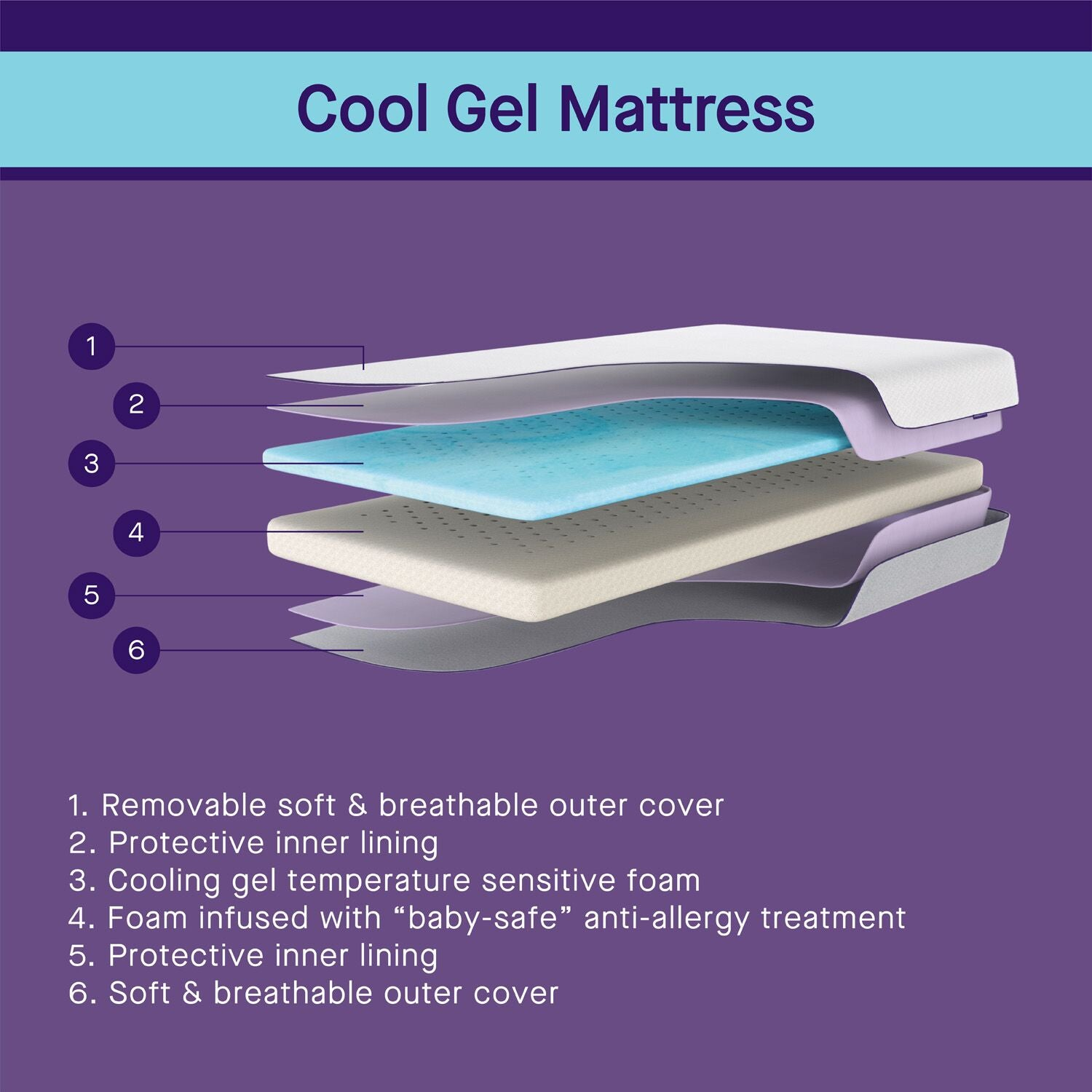 Clevamama Cool Gel Mattress - Happy Baby