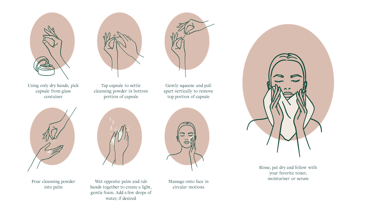 Illustrated instructions for CALM cleansing capsules
