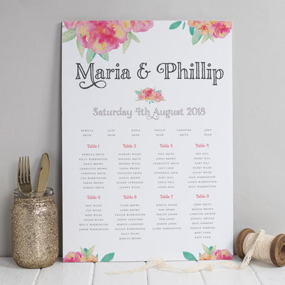 Table Plan - Christine Watercolour Flowers