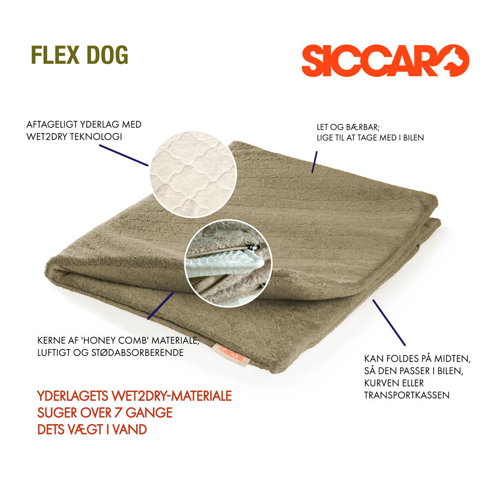 Anatomy of Siccaro WetDog SupremePro Drying Coat