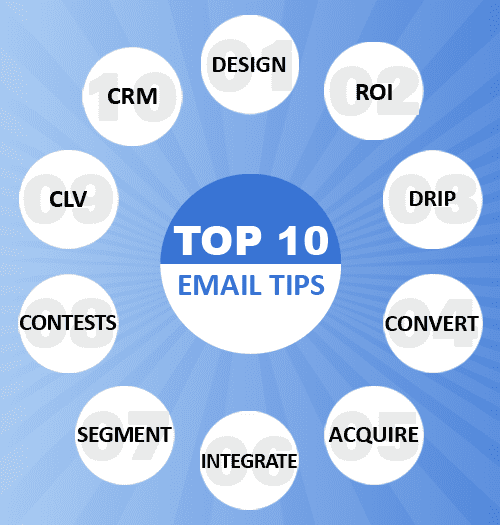 Top 10 Shopify Email Marketing Tips