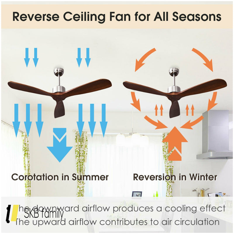"52"" Modern Brushed Nickel Finish Ceiling Fan With Remote Control 200815-23609"