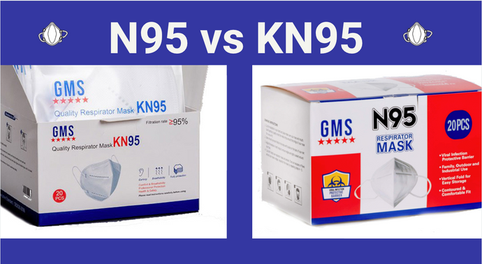KN95 vs N95 Face Masks. What's the difference?
