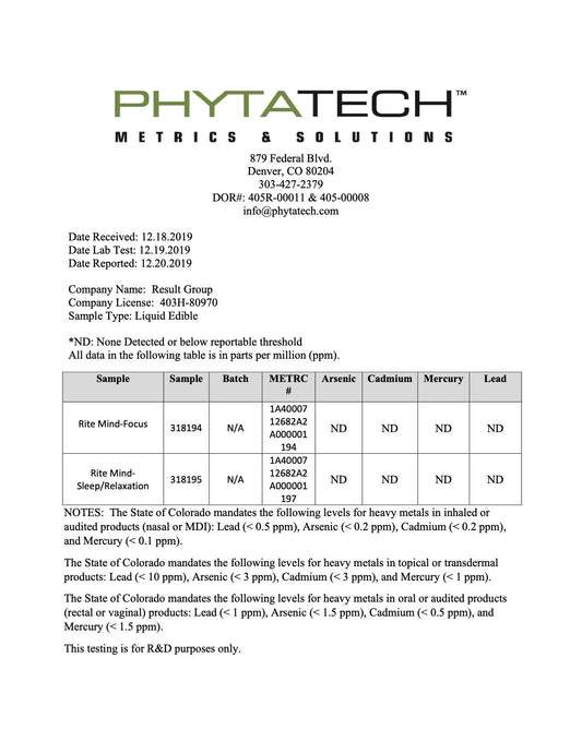 Phyta Tech - Lab Report
