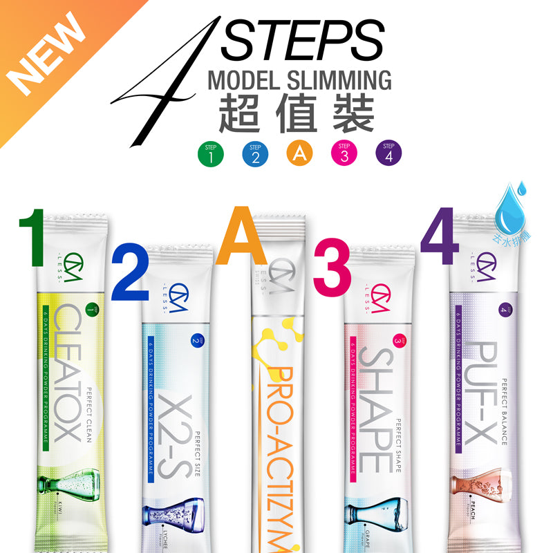 Step 1234 + PRO-ACTIZYME