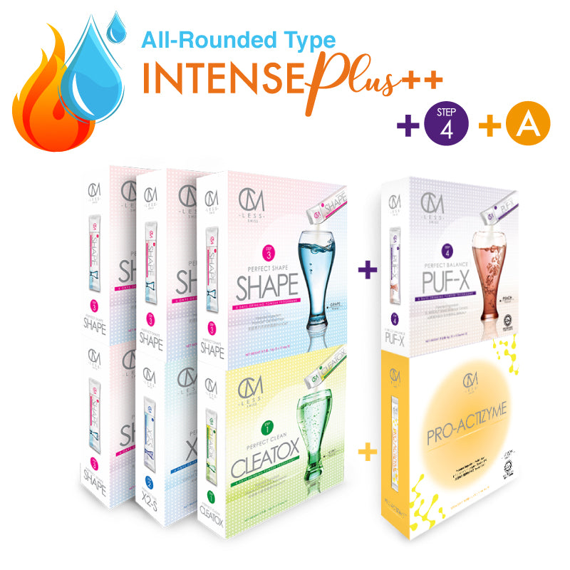 Intense Plus ++ + PRO-ACTIZYME - All-rounded Type