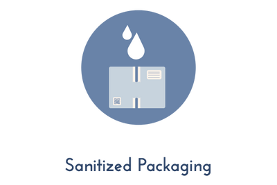 Sanitized Packaging of Products