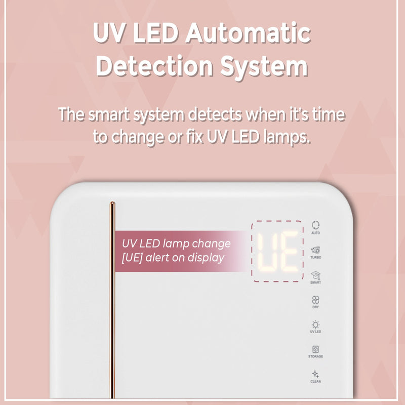 UV Sterilizer 4th Generation Plus