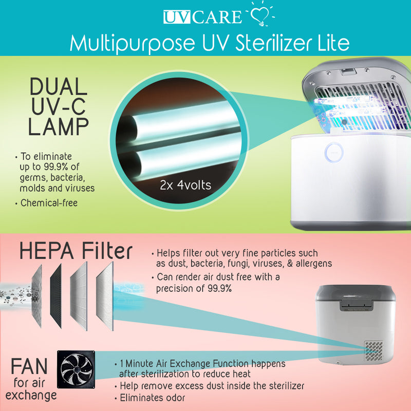Multi Purpose UV Sterilizer Lite