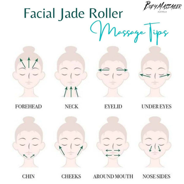 Natural Jade Face Roller with Gua Sha and Brush - Body Massager