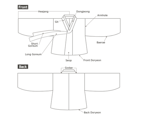 Jeogori Korean hanbok traditional men's male clothing